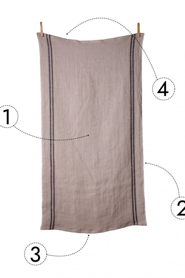 A Cucina Rustica Tea Towel hanging flat with reference numbers that point to four different parts of the towel
